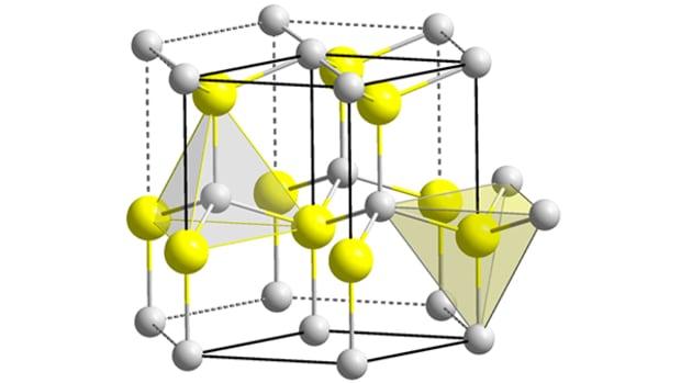 gallium-nitride