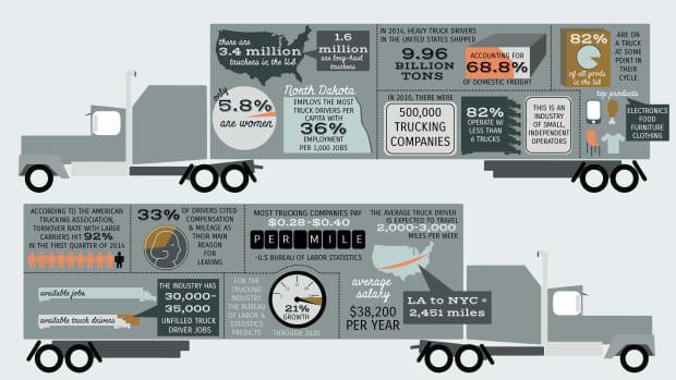 truckinfographic1.jpg