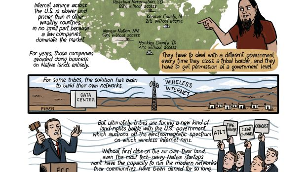 Cagle - PSMag - Native internet - 9-14.jpg