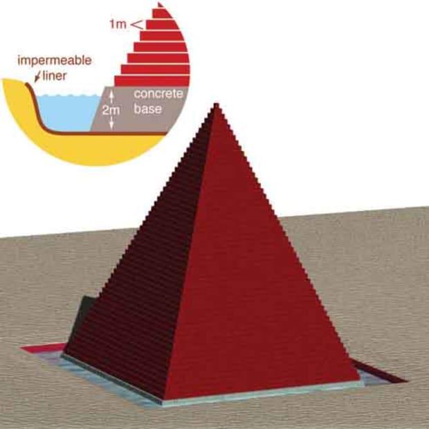 The Environmental Pyramid - Pacific Standard