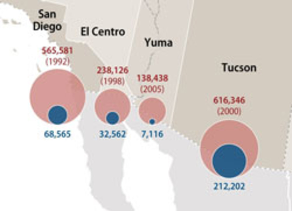 CLICK IMAGE TO ENLARGEGraphic shows how border apprehensions have decreased between 2000 and 2010.(Source: Center for American Progress)