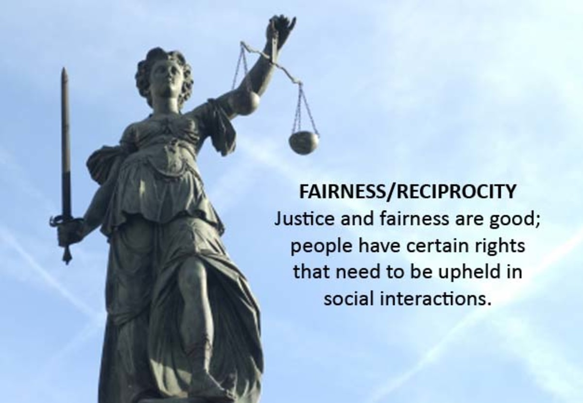 FAIRNESSRECIPROCITY