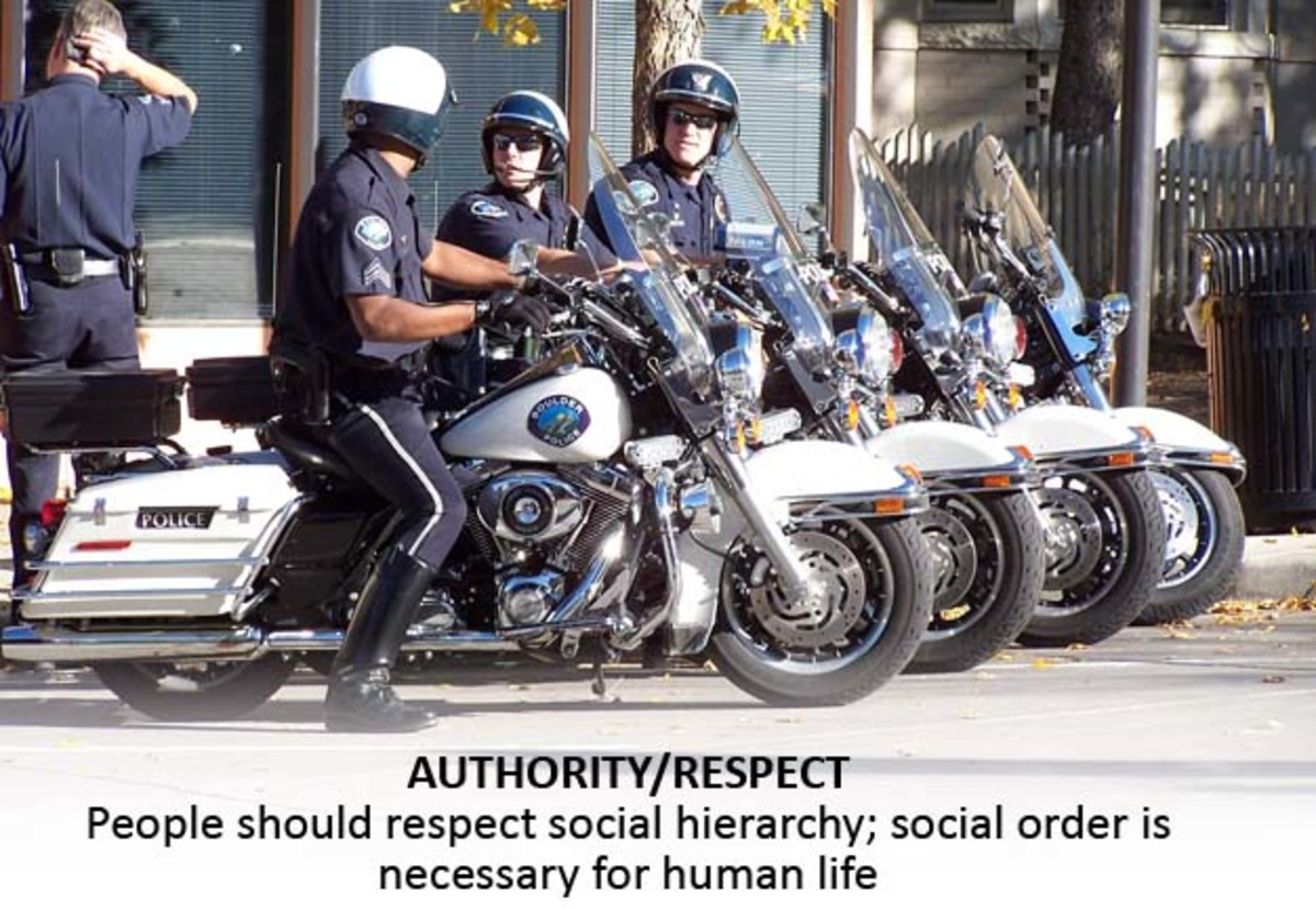 AUTHORITY_RESPECT