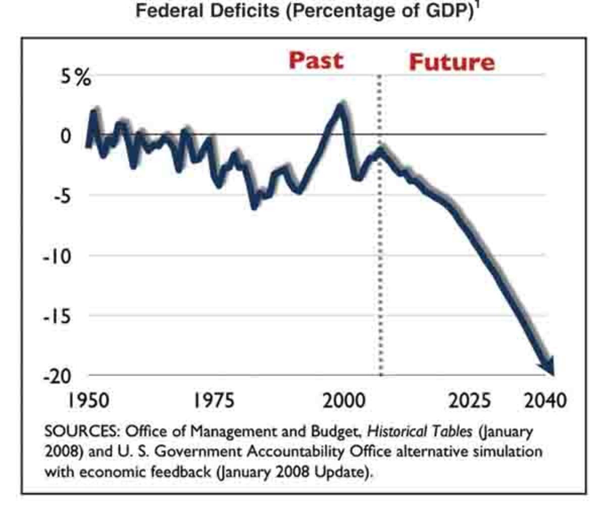 debt_chart3