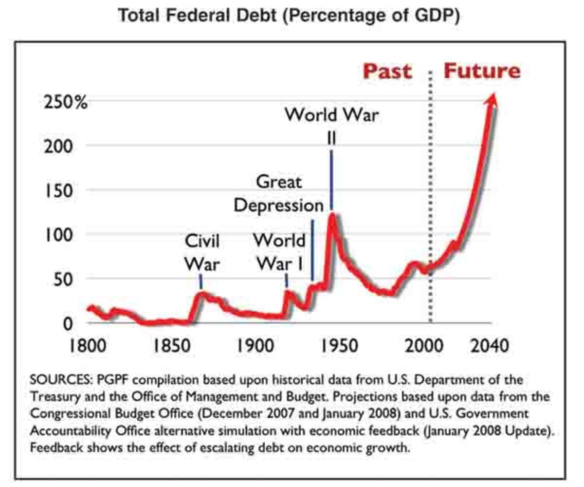 debt_chart1