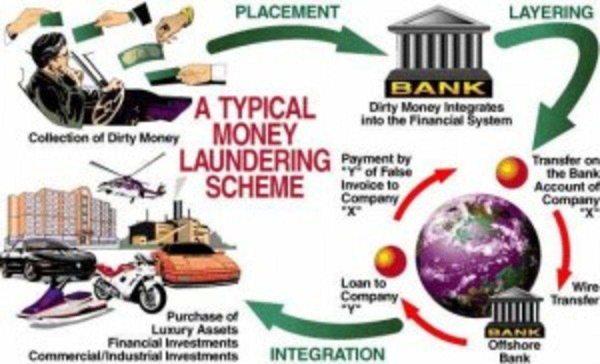 money and the banking system Banking services i'd like to start by giving you structure of banking system the various services provided by banks are summarized bellow the provision of safe deposit facilities for money and valuables the lending of money: this is the most profitable activity of the banks and the one which.