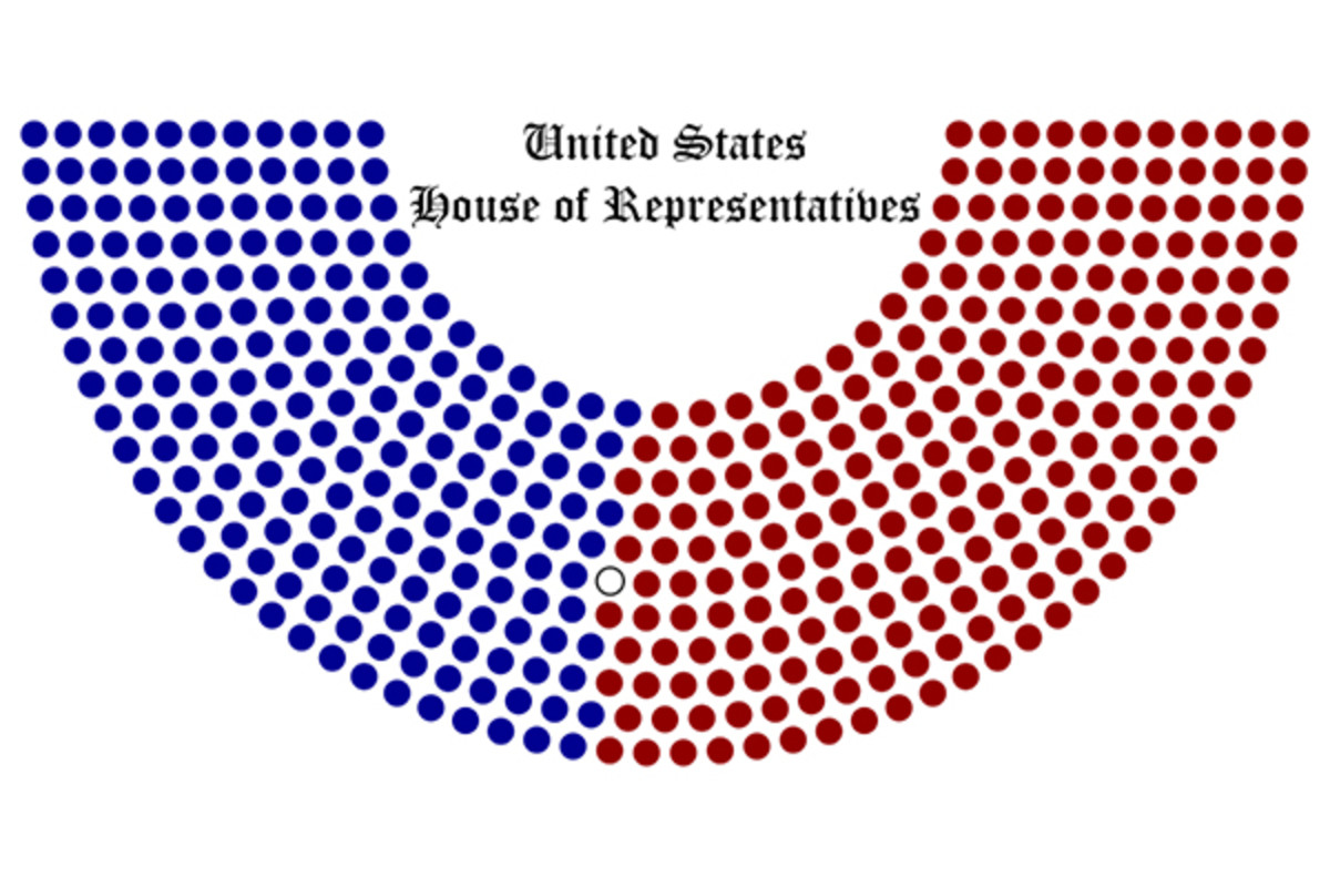 Breakdown of political party representation in the United States House of Representatives during the 113th Congress. (ILLUSTRATION: PUBLIC DOMAIN)