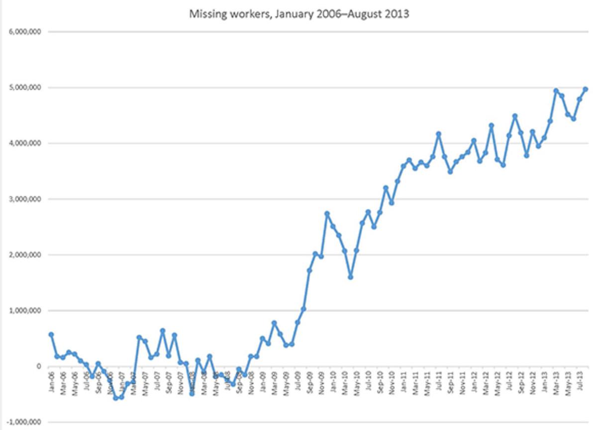 1-unemployment-graph