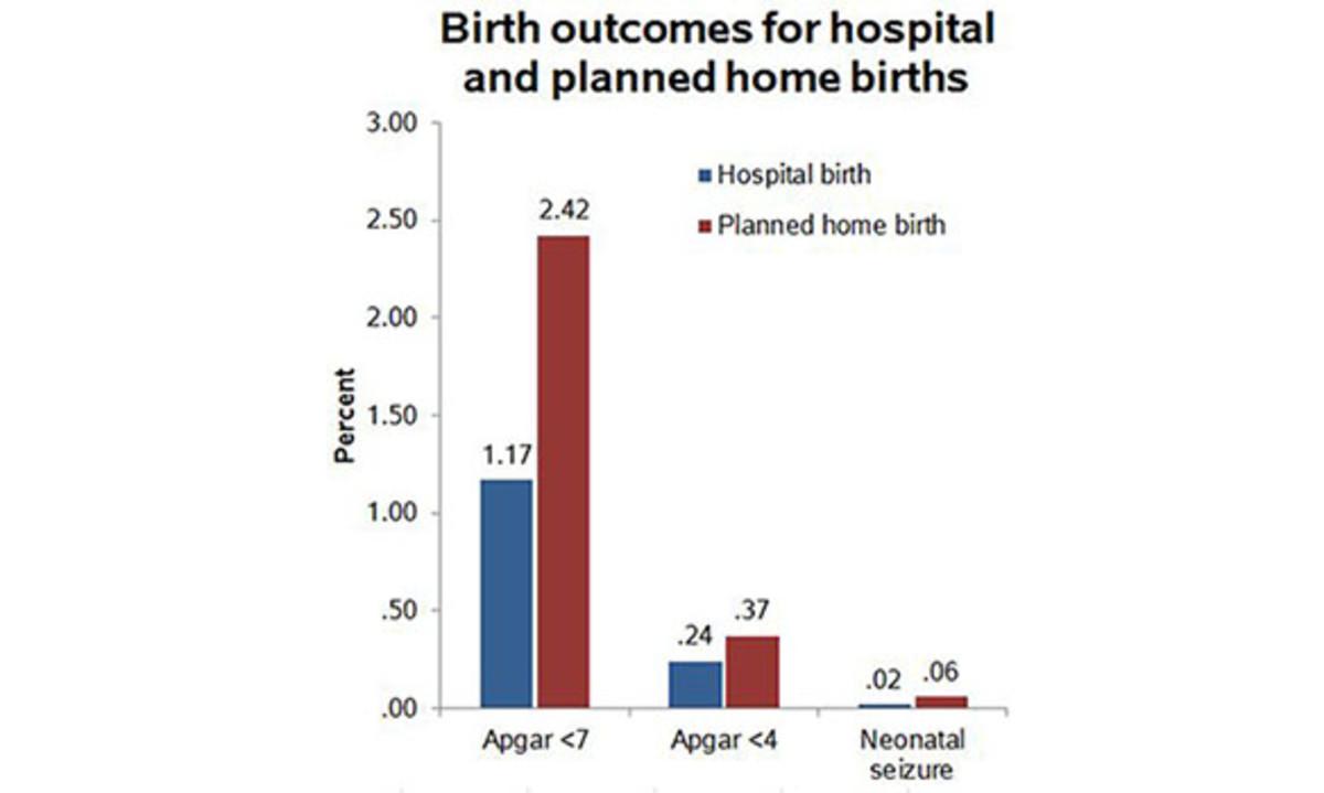 birth-chart-1