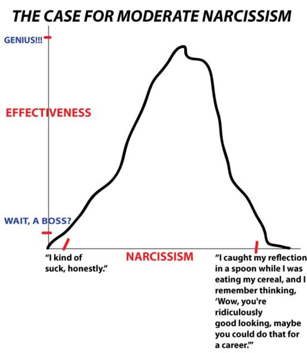 narcissism2