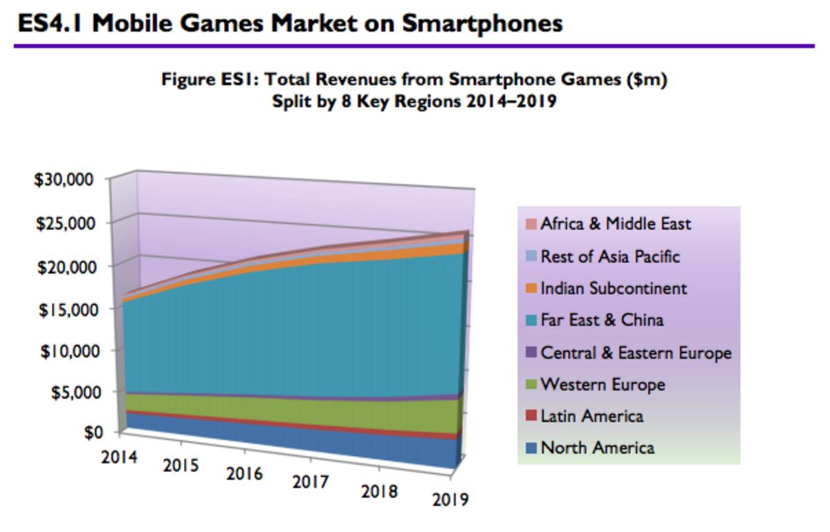graph_smartphones