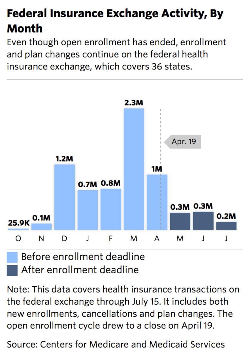 insurance-exchange