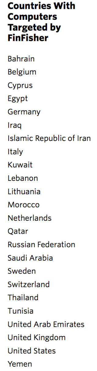 hacked-countries