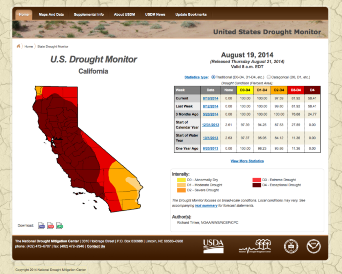 pic-drought-monitor