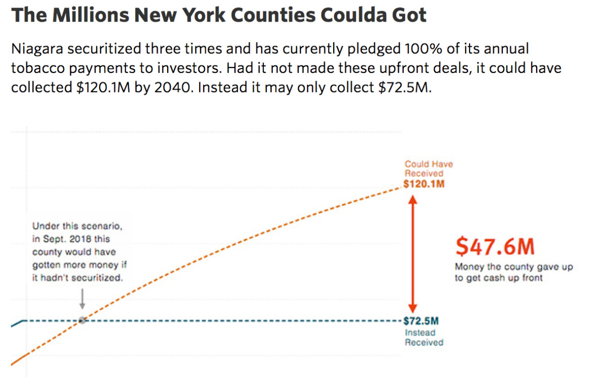new-york-millions