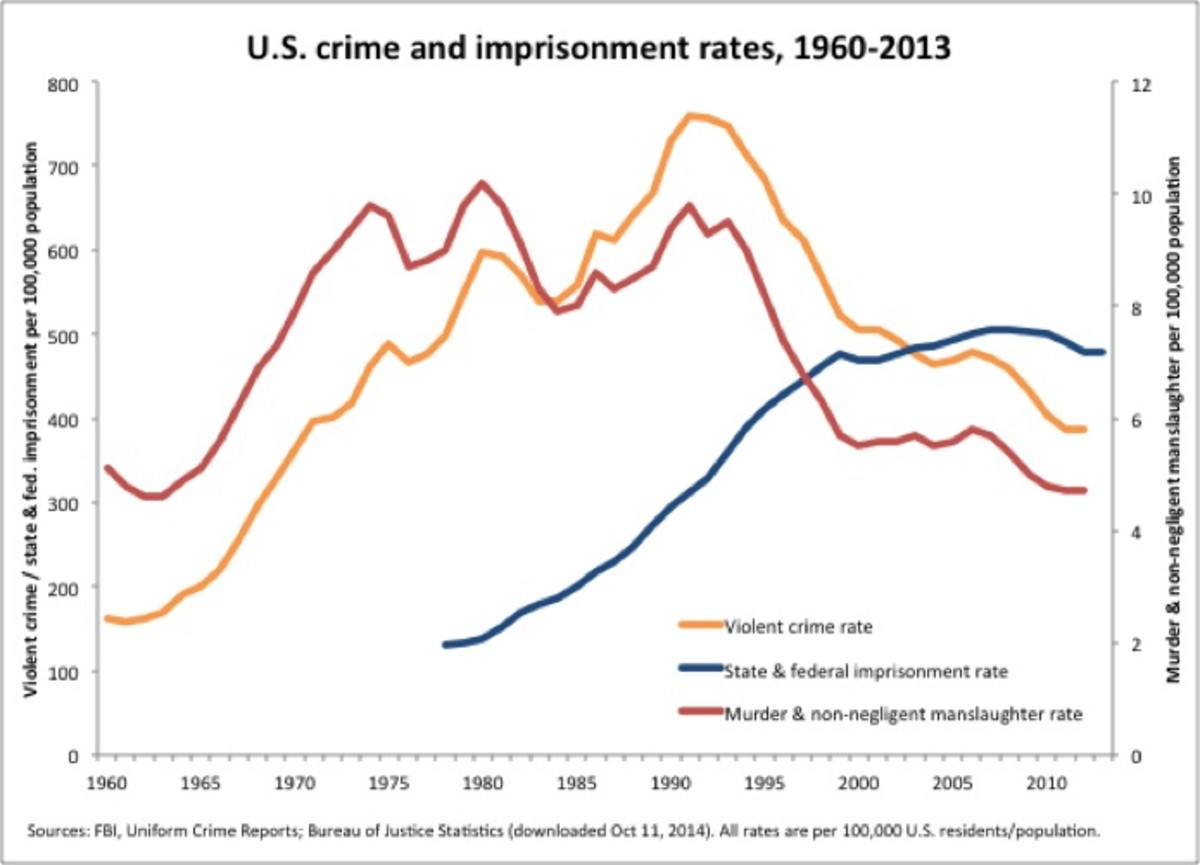 cons of rehabilitation in the criminal justice system