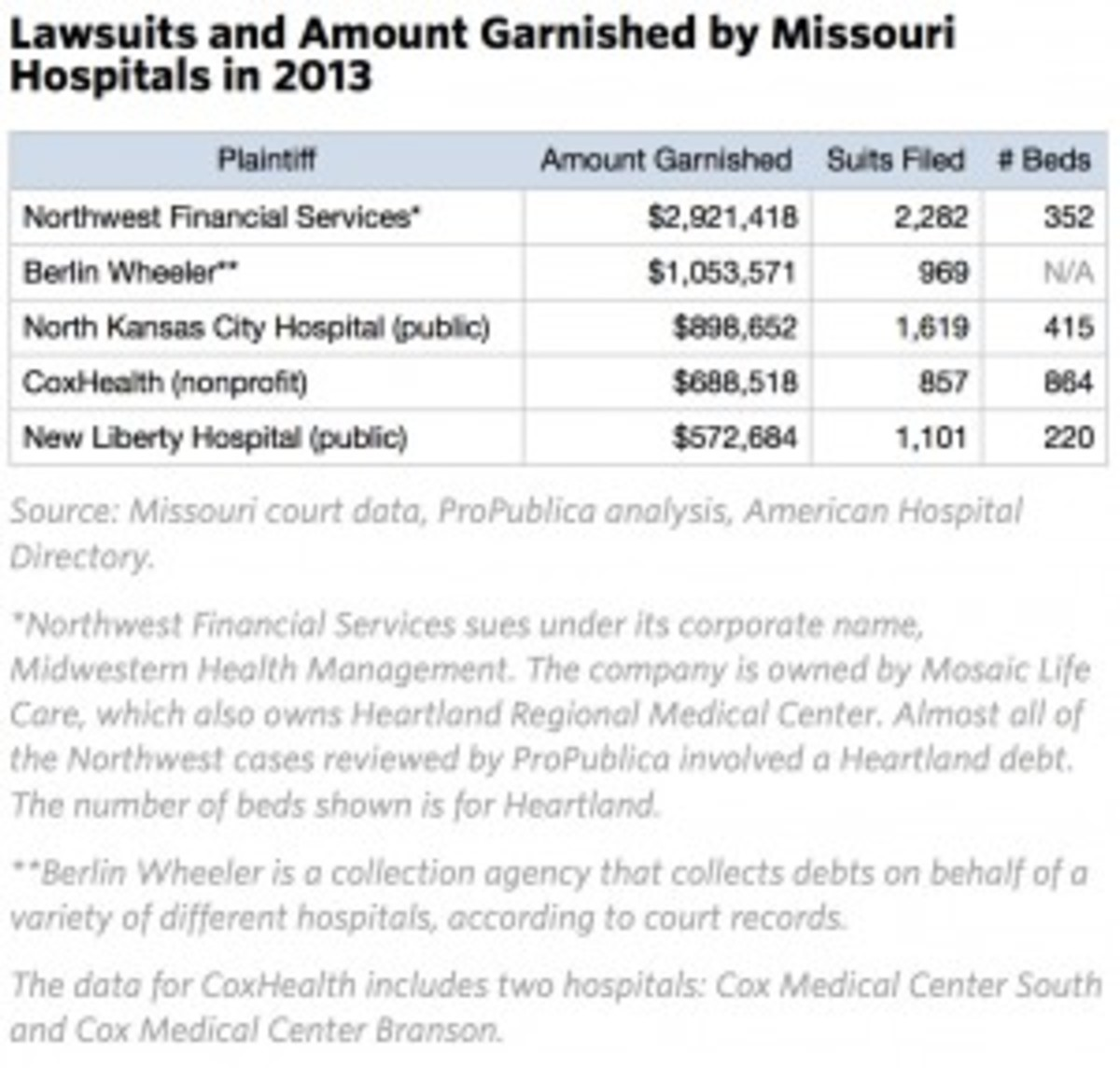 lawsuits-hospitals-300x286