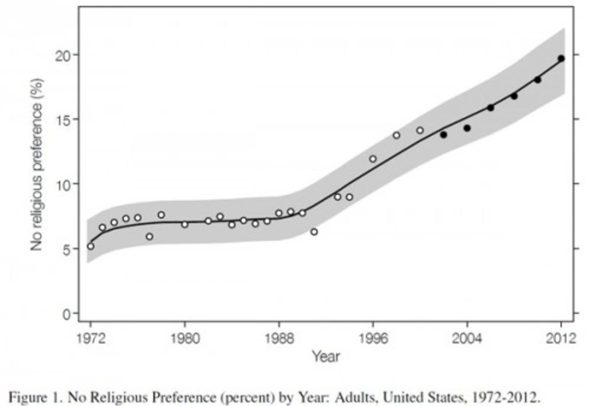 religion-1-210-500x344.jpg