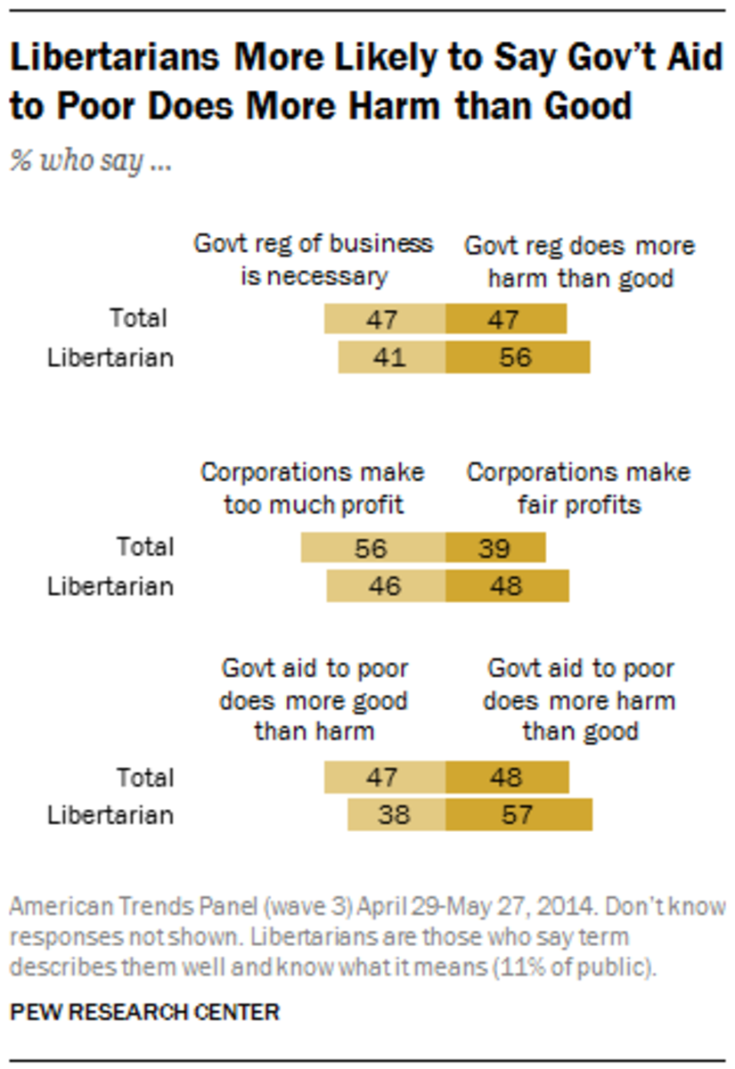 (Graphic: Pew Research Center)