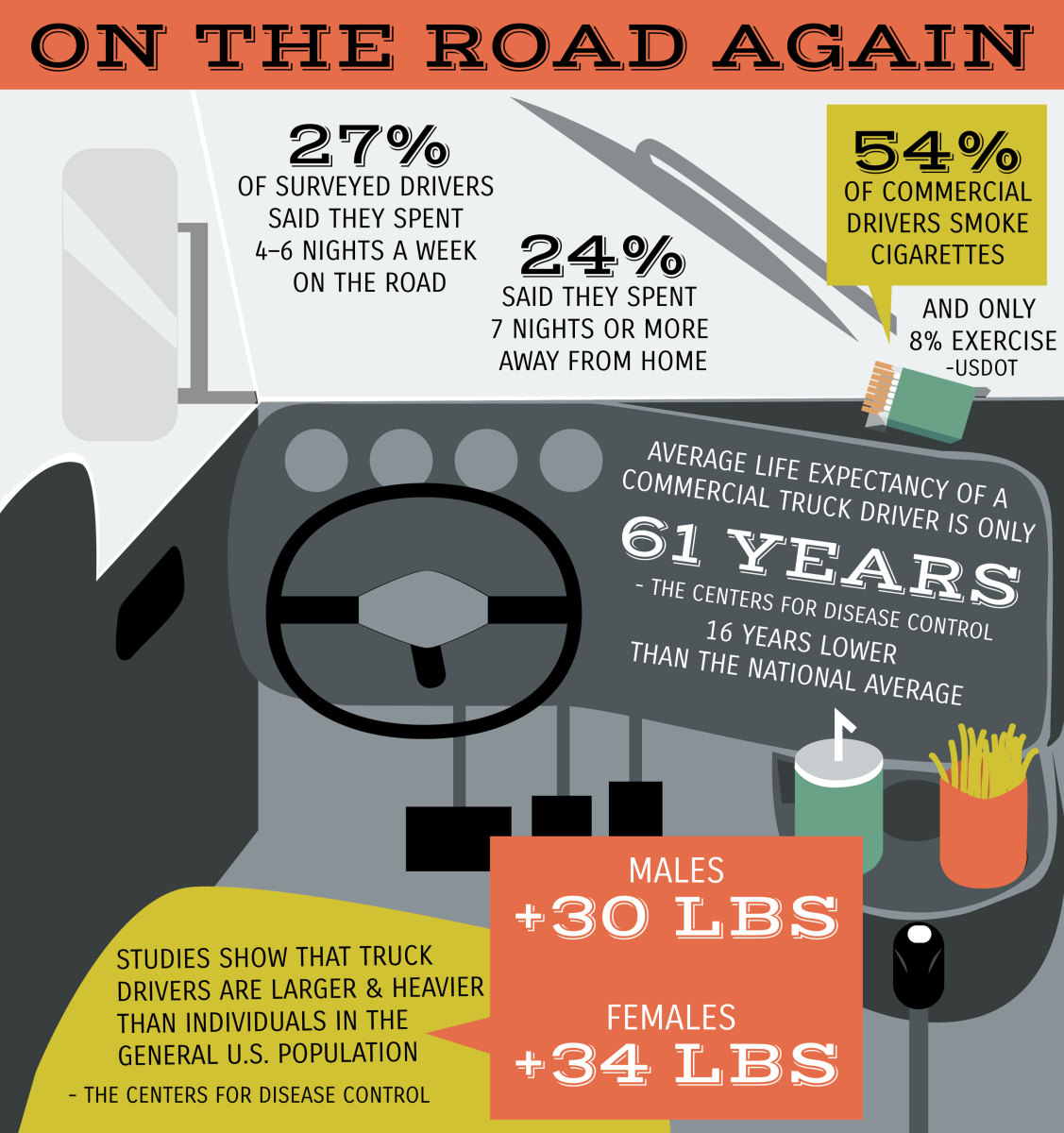 (Infographic: Shaye Anderson)