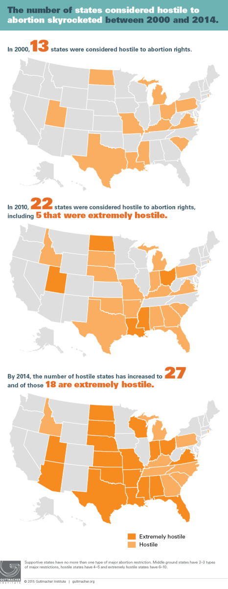 (Maps: Guttmacher Institute)