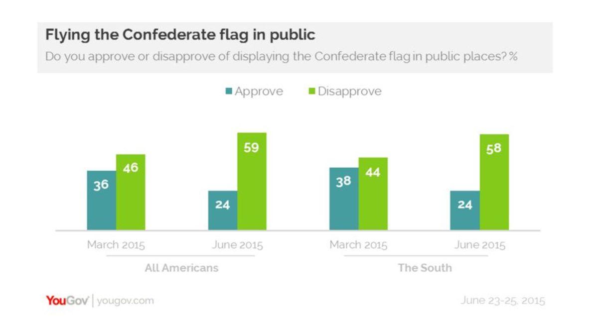 1-2-Conf flag.jpg