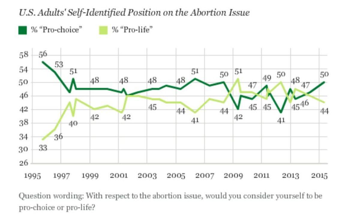 1-4-Abortion.jpg