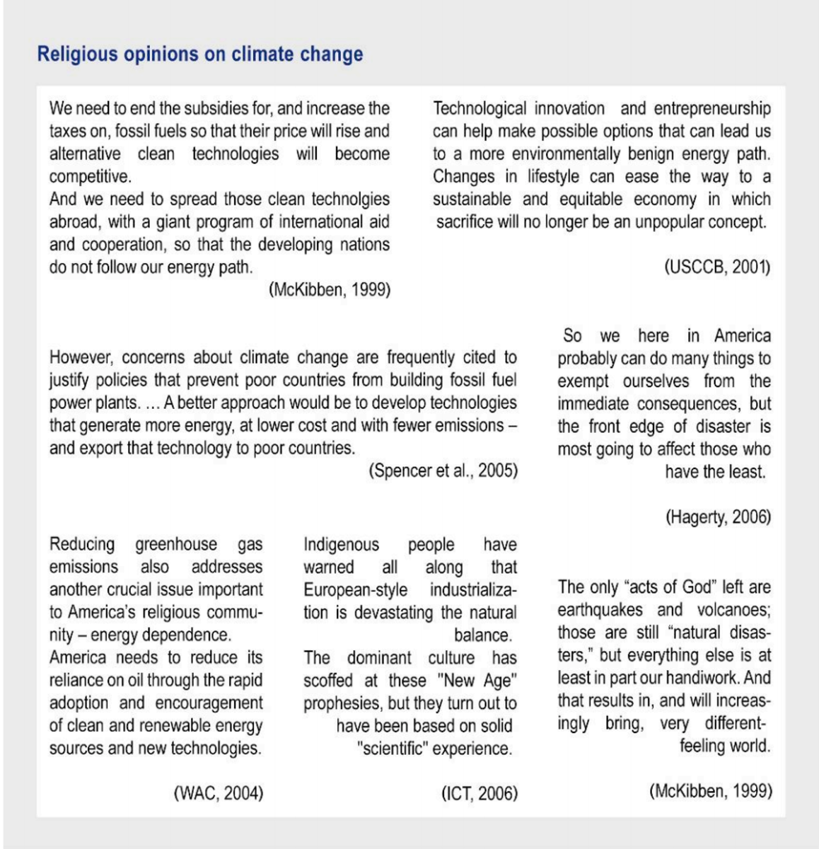Examples of religious opinions on climate change from the U.S. Conference of Catholic Bishops, Washington Association of Churches, the Interfaith Stewardship Alliance, and others. (Credit: Wardekker et al.)