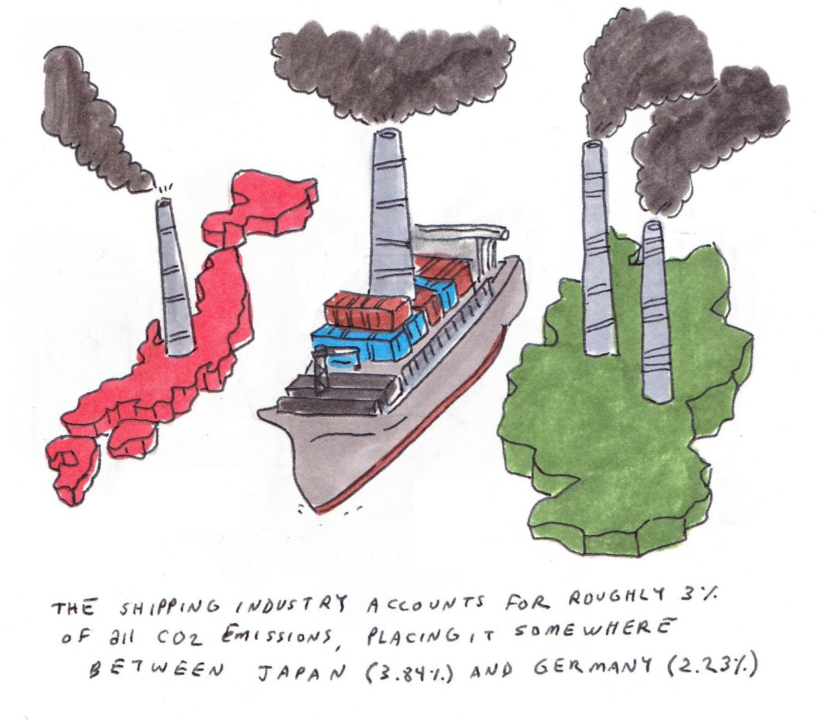 If the shipping industry were a country, it would be the sixth-largest emitter of carbon dioxide in the world.