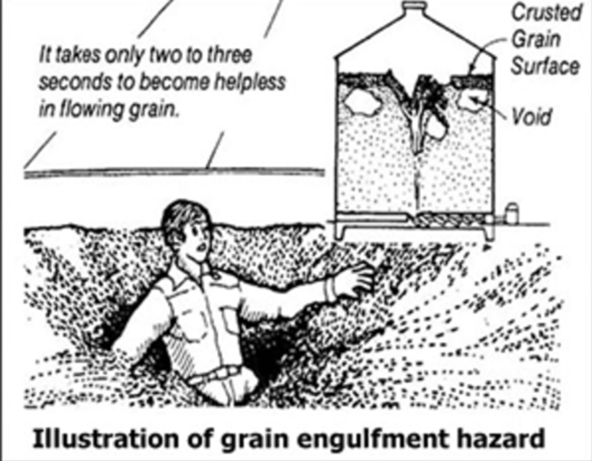 An illustration taken from an OSHA release.