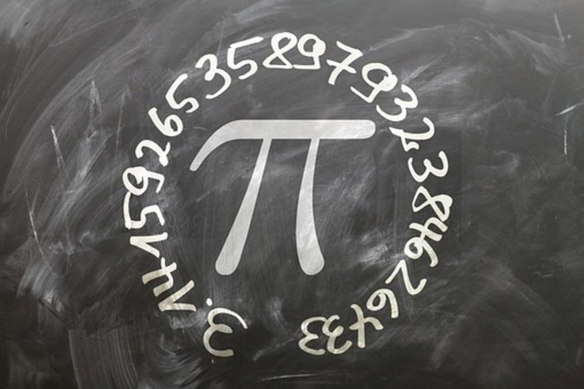 The Mathematical Significance Of Pi Pacific Standard