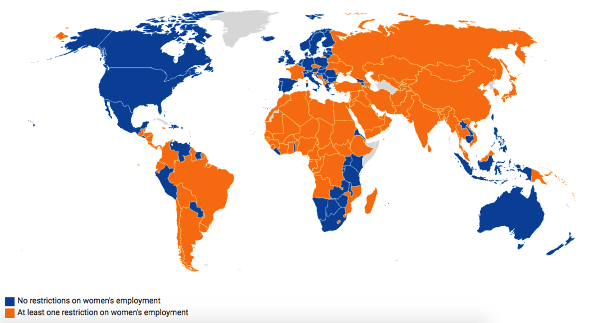 The global distribution of countries in which there are restrictions on women's employment.