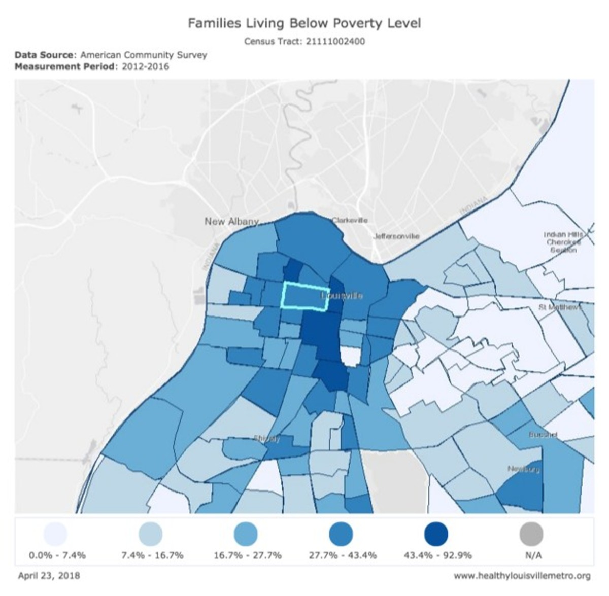 The highlighted census tract, centered in Louisville's Russell neighborhood, has a high level of poverty. It's the center of the city's cluster of opportunity zones.