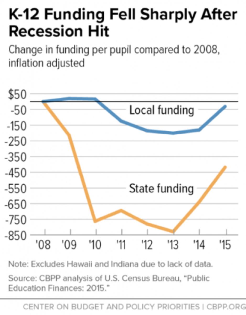 funding1