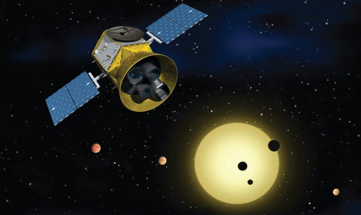 Once launched, TESS will identify exoplanets orbiting the brightest stars just outside our solar system.