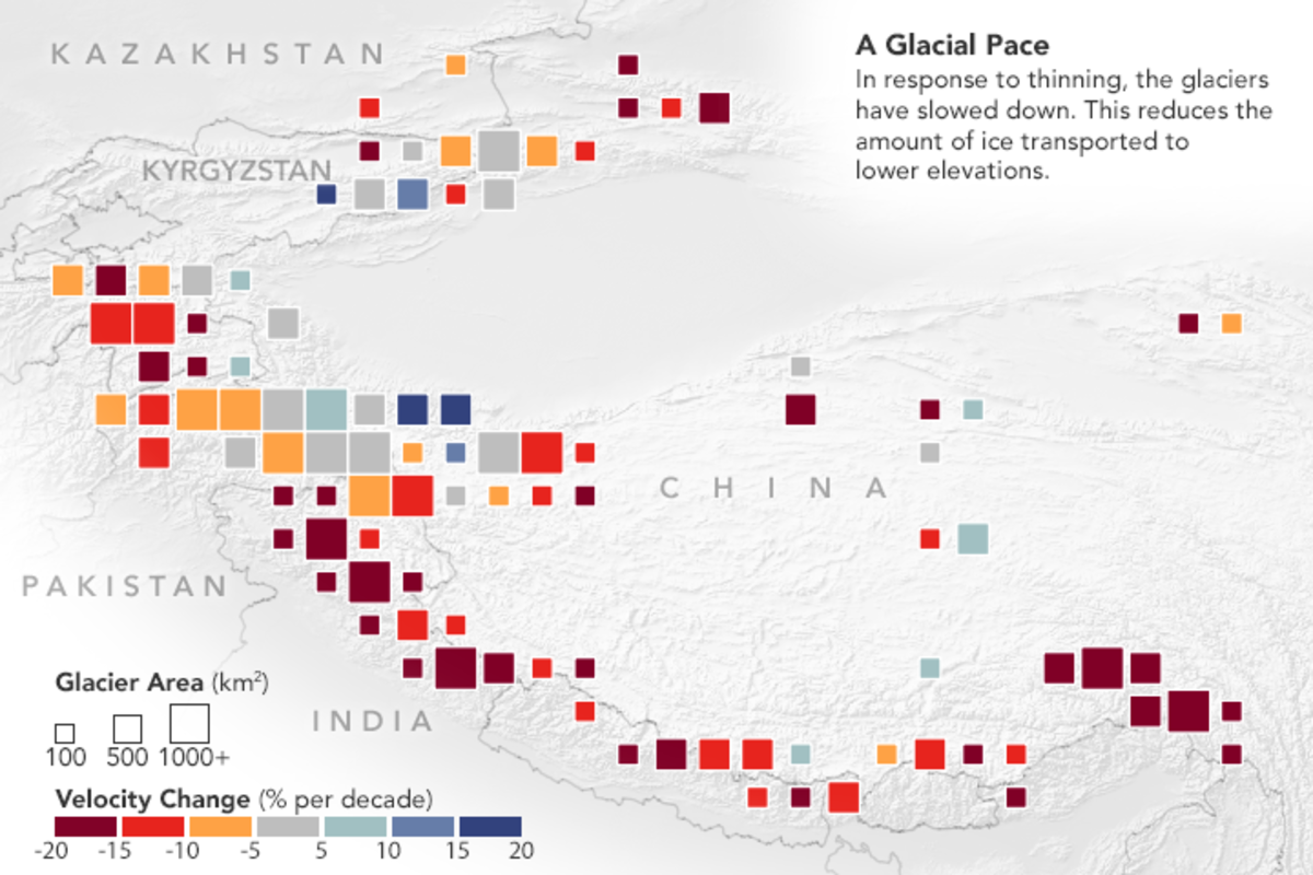 Map showing the velocities of glaciers throughout the mountains of Asia