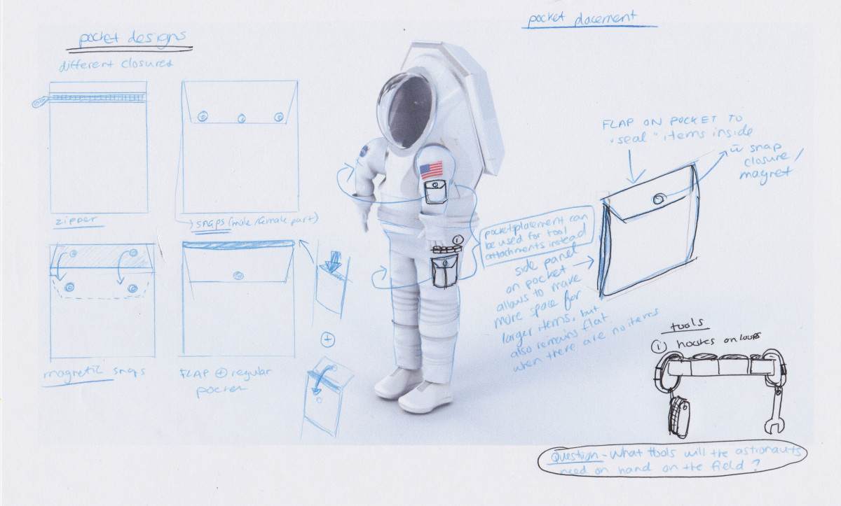 A sketch of pocket designs for the Mars Simulation Suit Project.