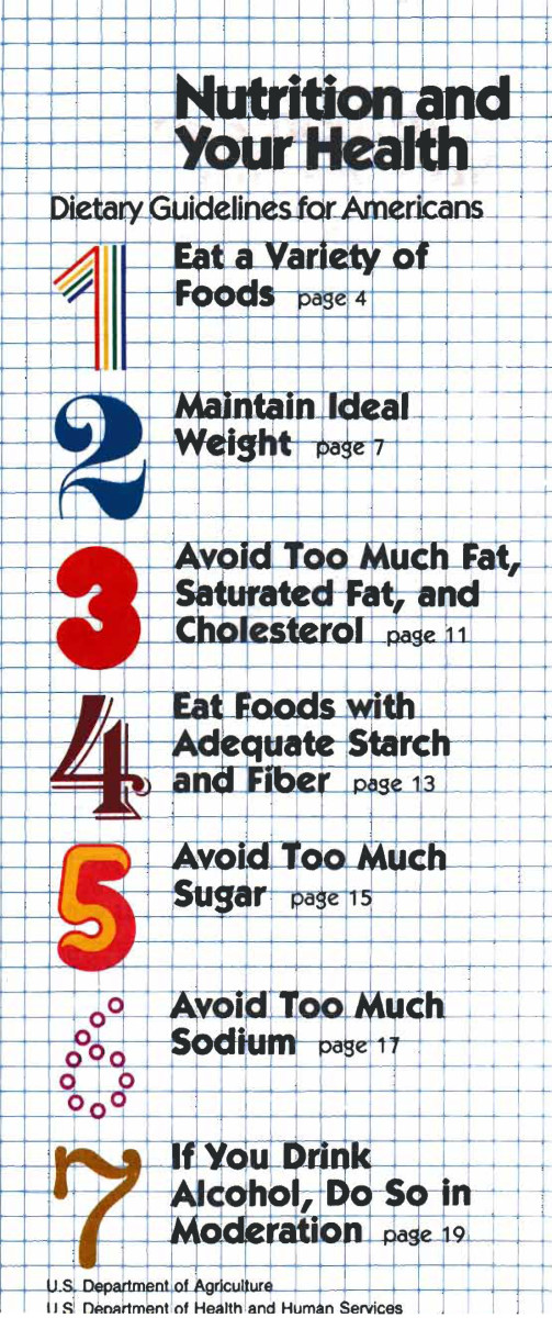 The cover of the 1980 Dietary Guidelines for Americans, produced by the Center for Nutrition Policy and Promotion Service.