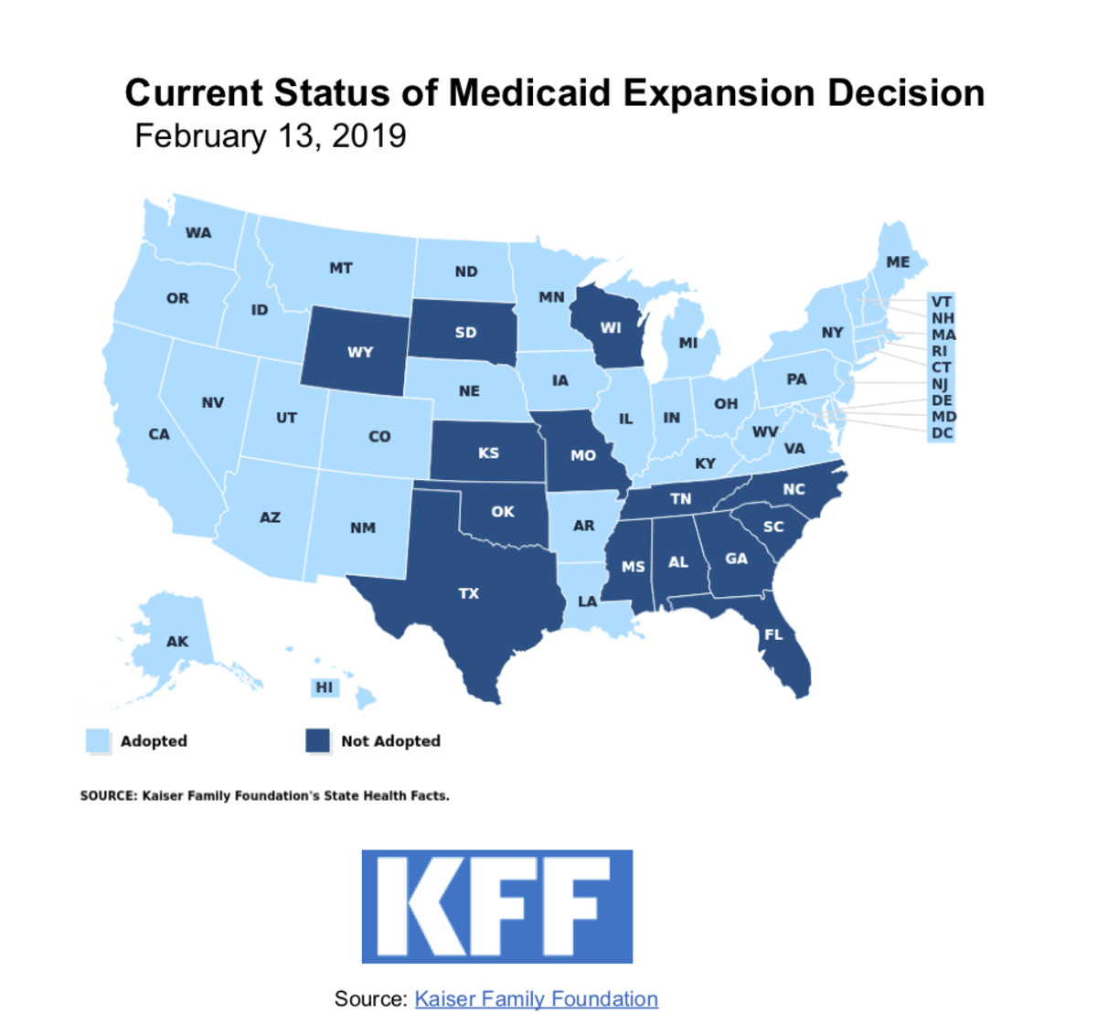 Medicaid Expansion Decision state by state
