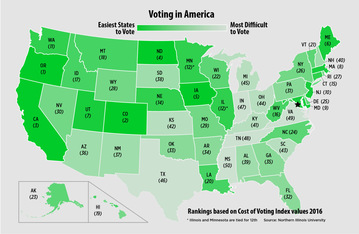 States ranked by the ease of voting.